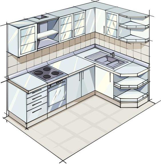 diện tích phòng bếp bao nhiêu m2 là hợp lý?