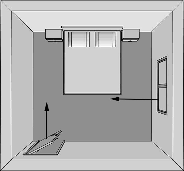 Khi tìm cách kê giường ngủ trong phòng ngủ cần dung hòa giữa 2 yếu tố phong thủy và công năng khi sử dụng.